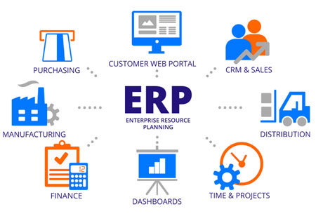 Role of IoT in Improving ERP Solutions