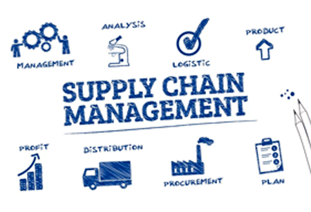 The Influence of Industry 4.0 on Supply Chains