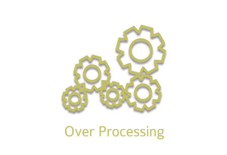 The Hidden Waste of Manufacturing: Overprocessing