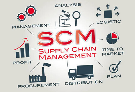 How can Supply Chain Management Benefit from Modern Technology Tools