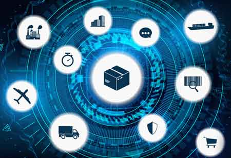 Supply Chain: Employment of Blockchain in Increasing Precision