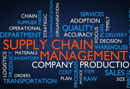 Pros of Supply Chain Management  for Manufacturers