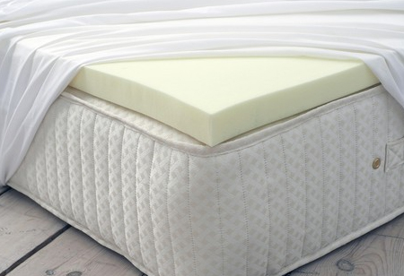 What are the Different Types of Foam Mattresses