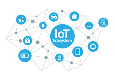 The Implementation of IoT in Healthcare, Agriculture, and Transportation