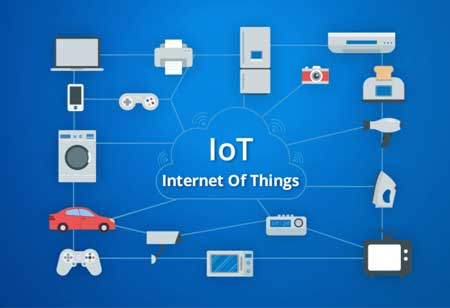 Enabling Enterprises to Launch their Cutting-Edge IoT Solutions