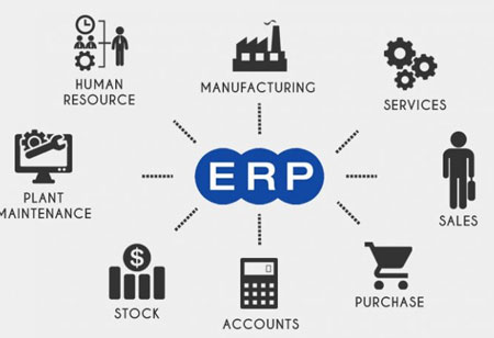 ERP Solution for Manufacturing Industry