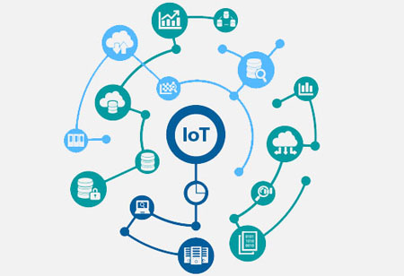 IoT's Future in the Global Market