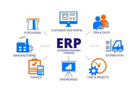 Ways to secure ERP applications by leveraging emerging technologies