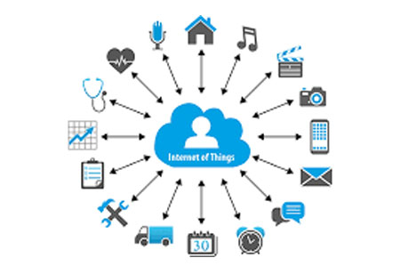 IoT Investment Boom: A Statistical Analysis