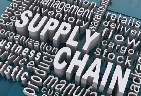 Call for interoperability and controls in Food Supply Chain