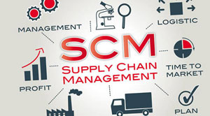 AI optimizing supply chain management