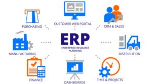 role of IOT in ERP solutions