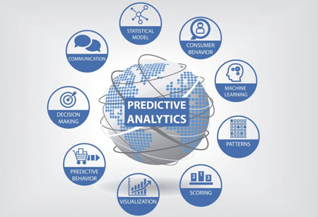 Predictive Analytics: Enhancing Inventory Management and Demand Forecasting